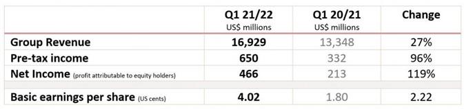 Lenovo Earnings Q1FY2021 01
